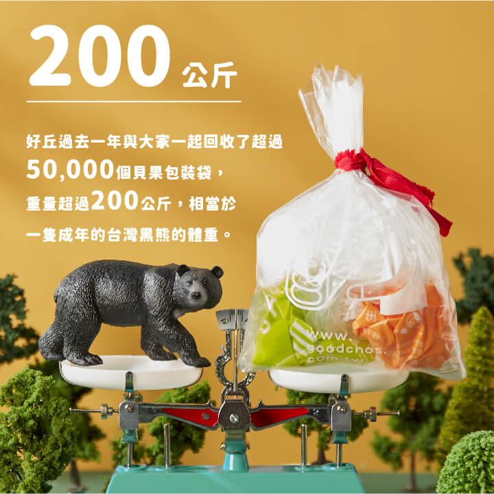 「沒塑做好事」好丘貝果袋減量回收愛地球