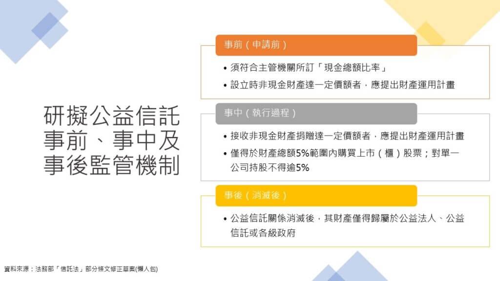 新版信託法監管機制